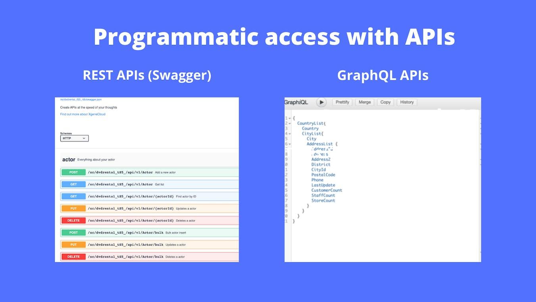 REST & GraphQL APIs