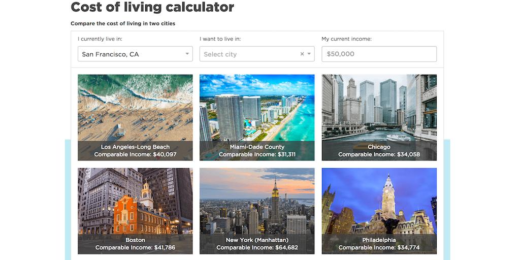 Cost of living calculator.