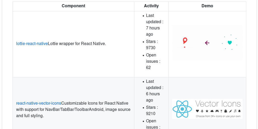 React Native Awesome UI - Best curated list of UI components