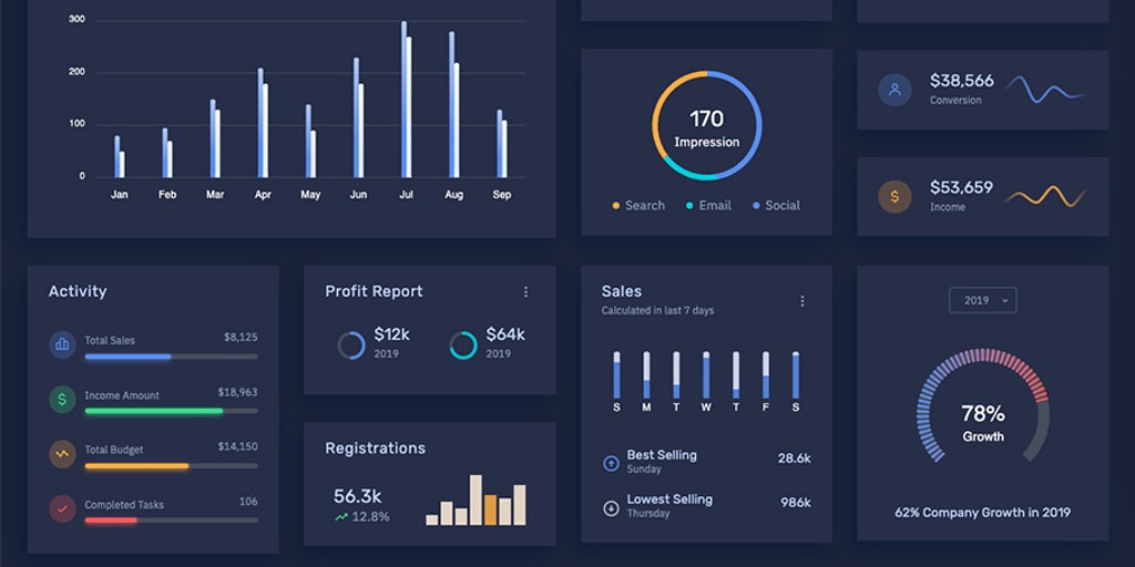 Frest - Minimal Bootstrap Admin Template - The most comprehensive bootstrap admin template of 2019!   Product Hunt