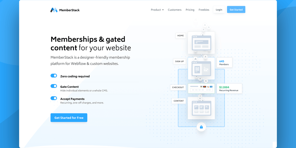 MemberStack - The no-code membership platform for any website | Product Hunt