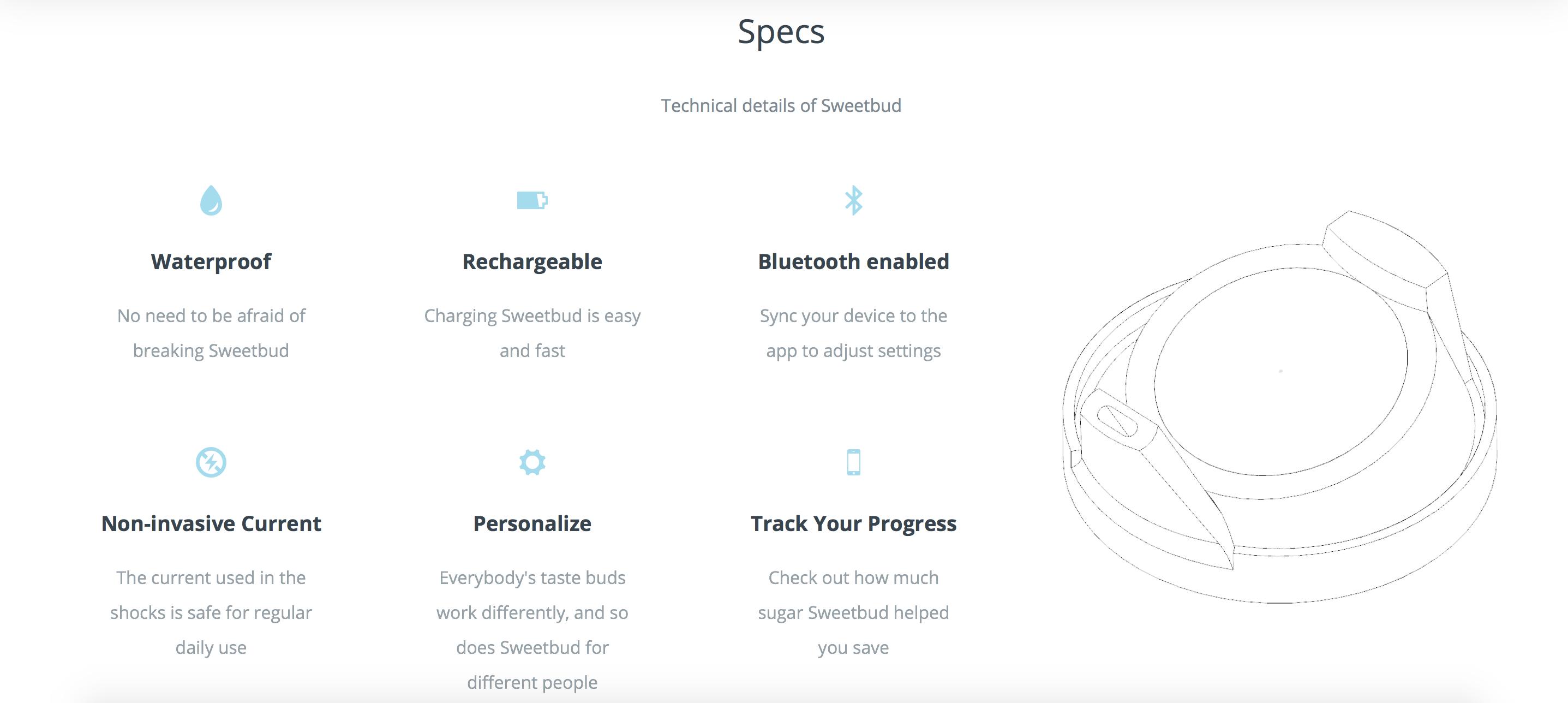 Sweetbud Info | Product Hunt