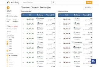 Arbitraj io - Trade arbitrage opportunities across 35+