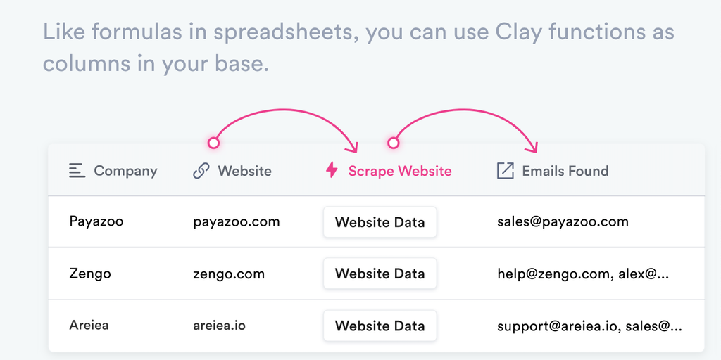 Clay - Build tools & workflows to supercharge your team | Product Hunt