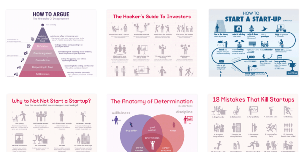 Paul Graham's Essays Visualized - Startup and entrepreneurship advice from PG in visual form | Product Hunt