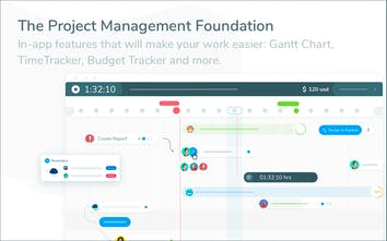 Workep - All-in-one collaboration tool integrated with G
