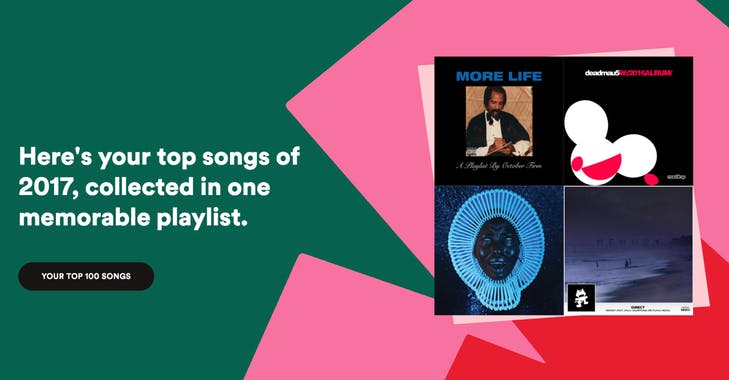 Your 2017 Wrapped By Spotify Product Hunt